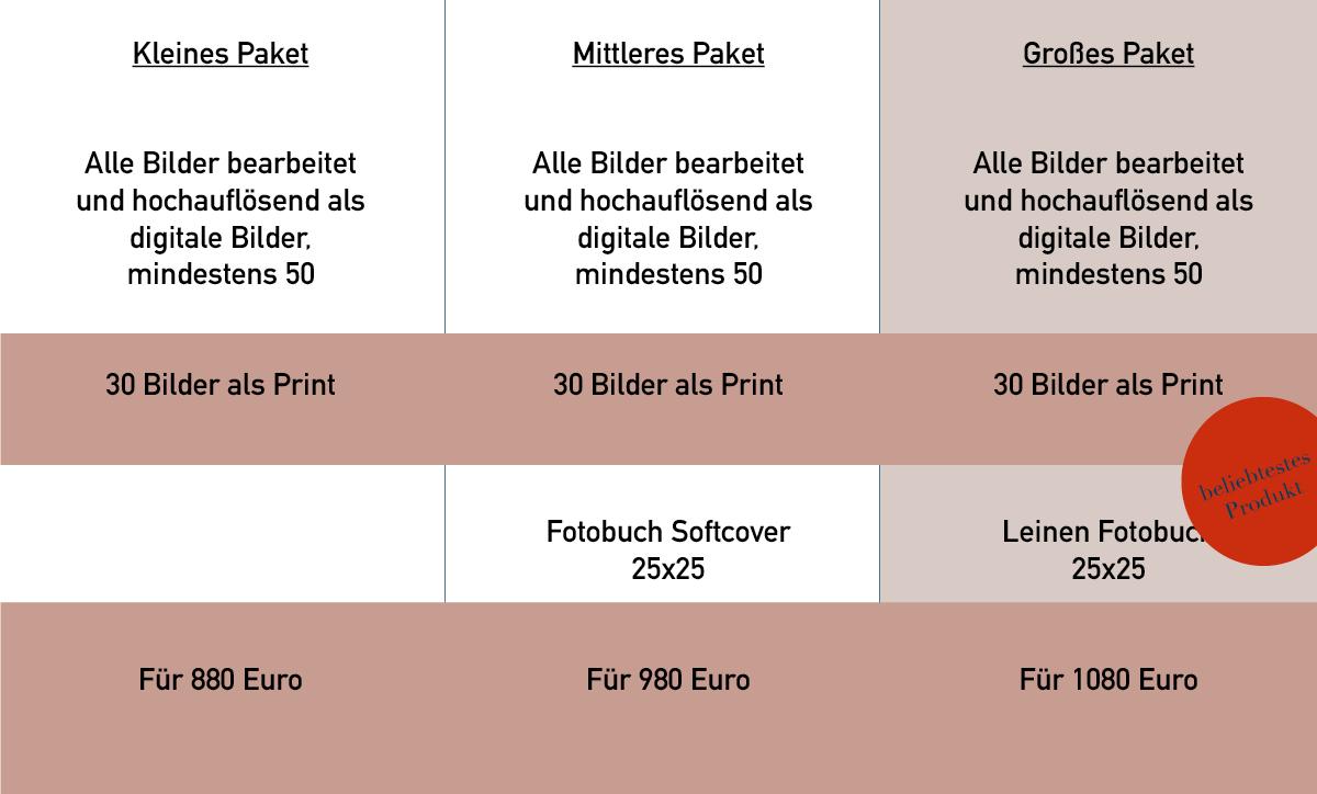 Preise dokumentarische Familienfotografie Fotografin Freiburg Preise